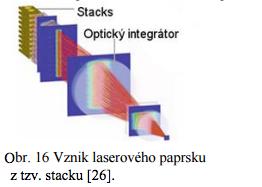 Princip diskoveho laseru