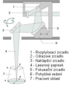 laserove-gravirovani1